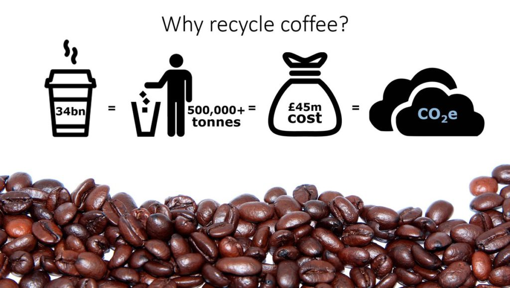 recycle-coffee-grounds